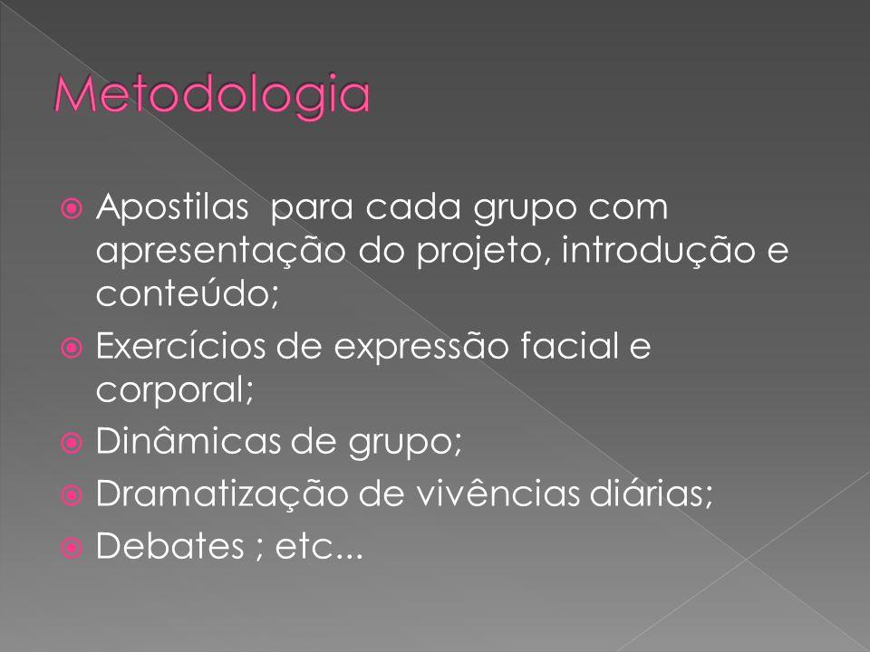 Metodologia Apostilas para cada grupo com apresentação do projeto, introdução e conteúdo; Exercícios de expressão facial e corporal;
