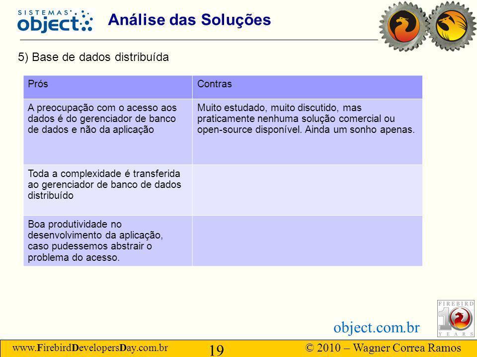 Análise das Soluções 5) Base de dados distribuída Prós Contras