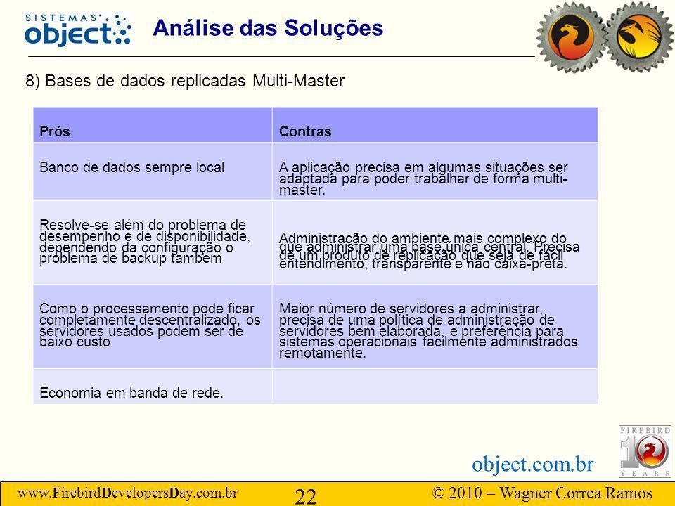 Análise das Soluções 8) Bases de dados replicadas Multi-Master Prós