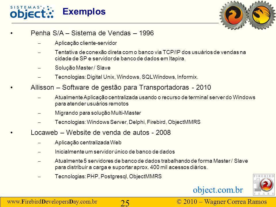 Exemplos Penha S/A – Sistema de Vendas – 1996