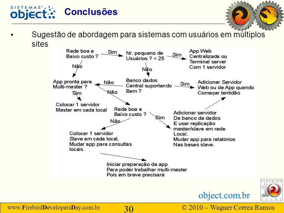 Conclusões Sugestão de abordagem para sistemas com usuários em múltiplos sites