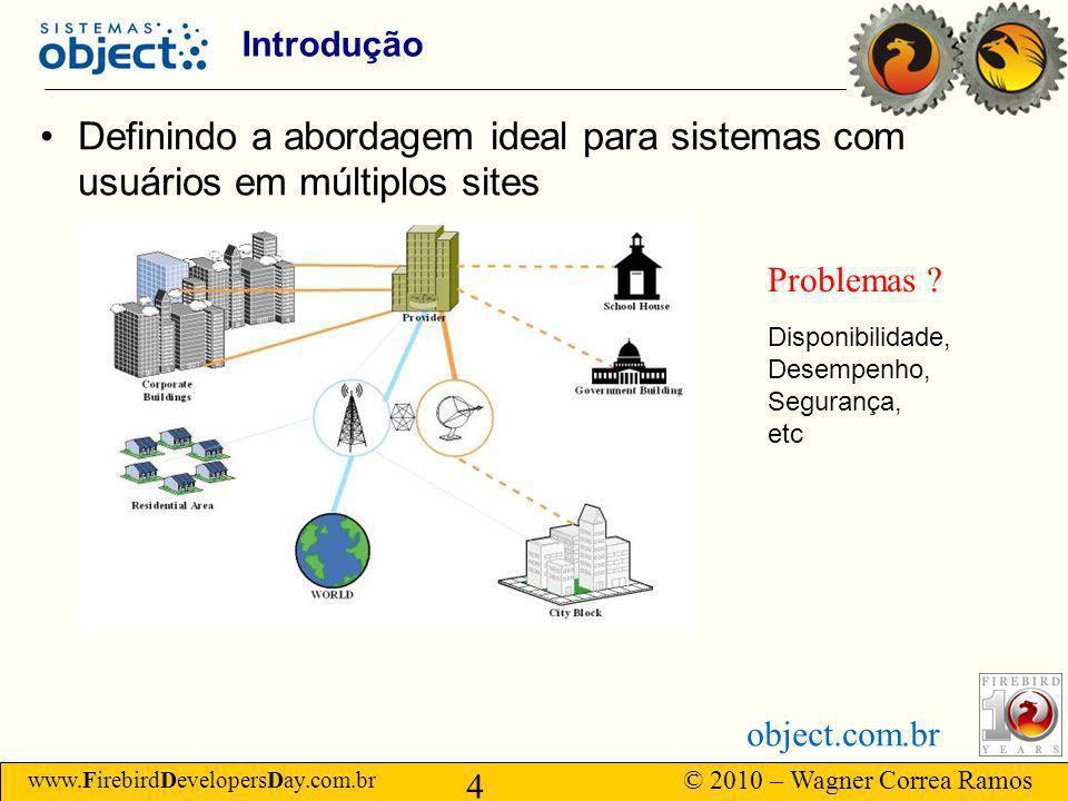 Introdução Definindo a abordagem ideal para sistemas com usuários em múltiplos sites. Problemas
