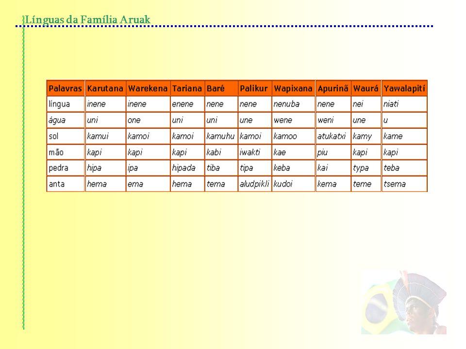 Línguas da Família Aruak