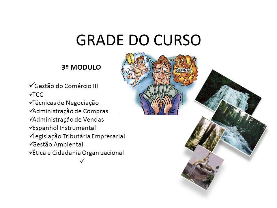 GRADE DO CURSO 3º MODULO Gestão do Comércio III TCC