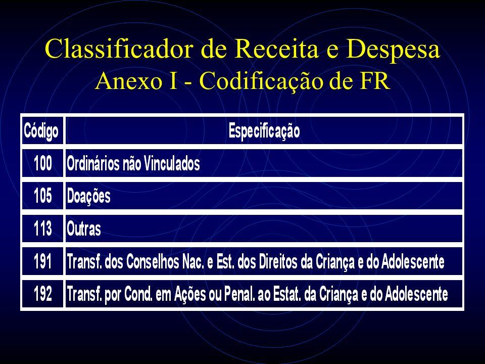Classificador de Receita e Despesa Anexo I - Codificação de FR