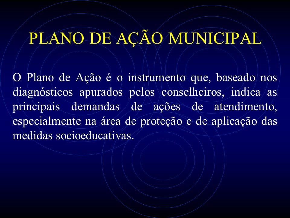 PLANO DE AÇÃO MUNICIPAL
