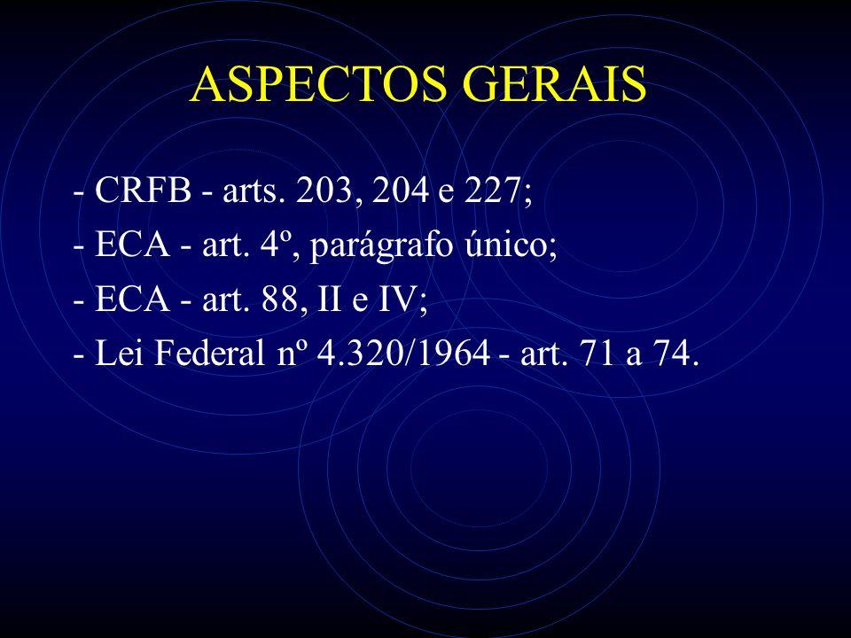 ASPECTOS GERAIS - CRFB - arts. 203, 204 e 227;