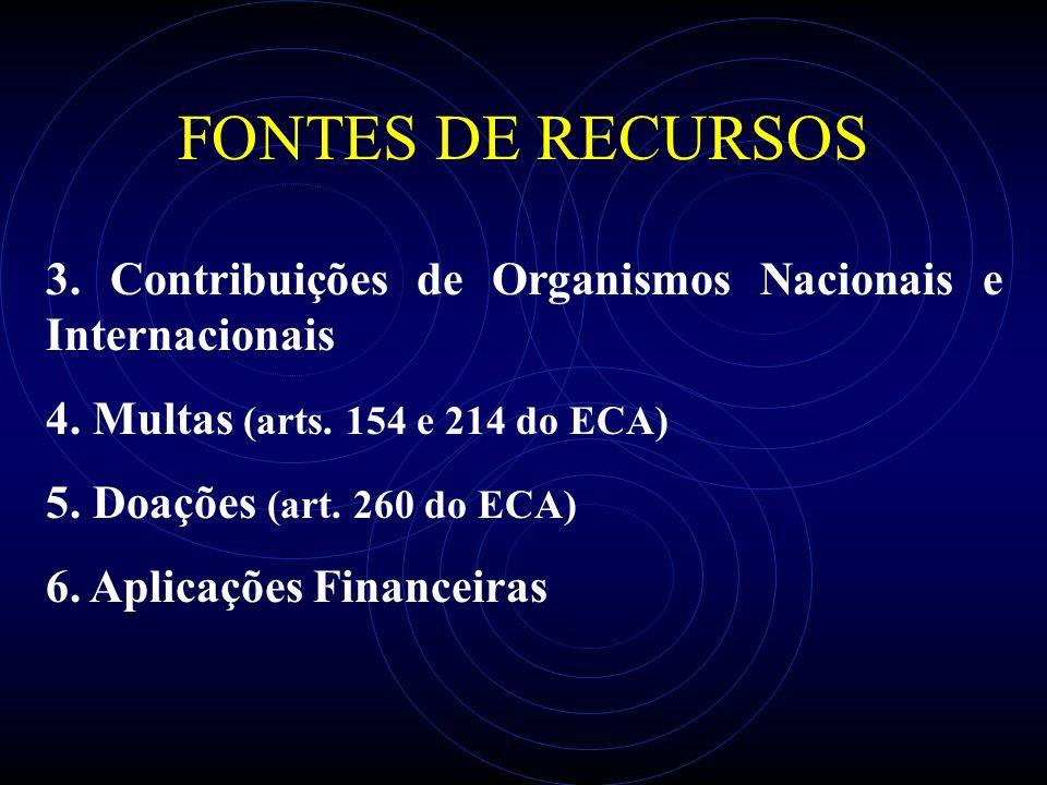 FONTES DE RECURSOS 3. Contribuições de Organismos Nacionais e Internacionais. 4. Multas (arts. 154 e 214 do ECA)