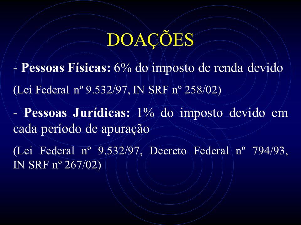 DOAÇÕES - Pessoas Físicas: 6% do imposto de renda devido