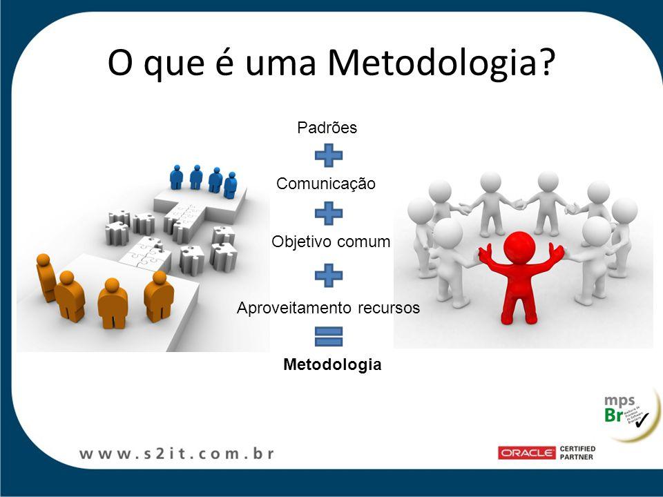 O que é uma Metodologia Padrões Comunicação Objetivo comum