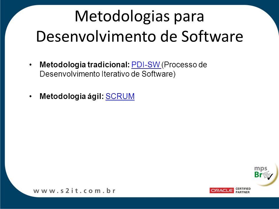 Metodologias para Desenvolvimento de Software