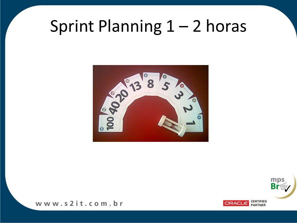 Sprint Planning 1 – 2 horas