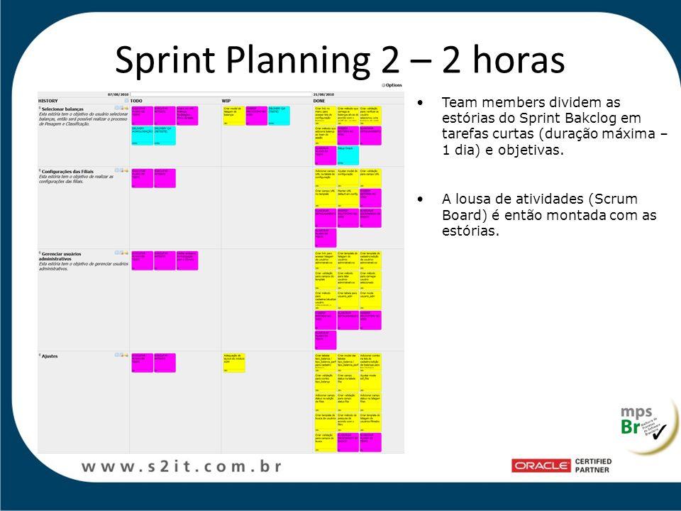 Sprint Planning 2 – 2 horas