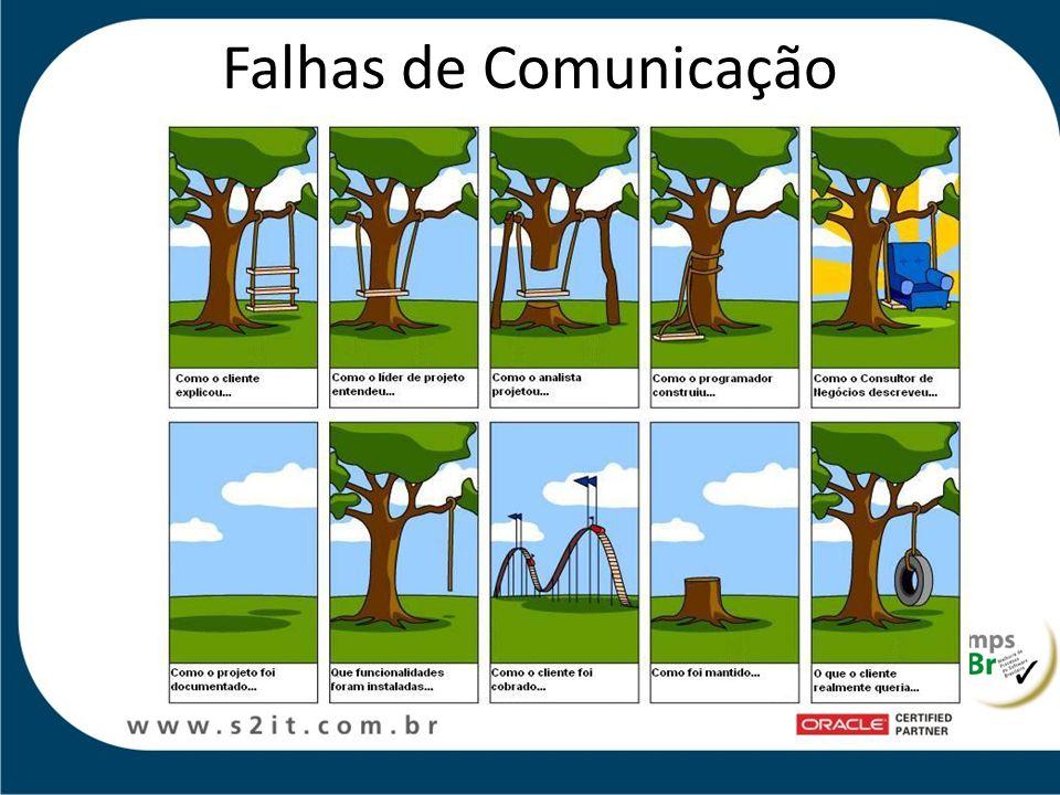 Falhas de Comunicação