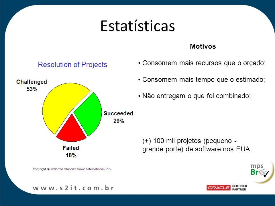 Estatísticas Motivos Consomem mais recursos que o orçado;