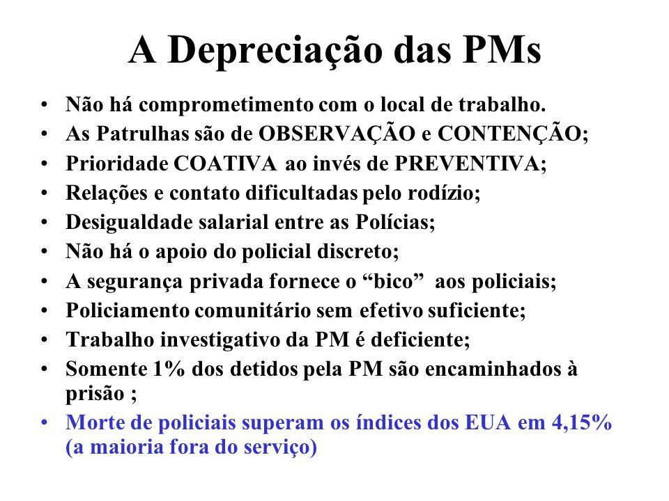 A Depreciação das PMs Não há comprometimento com o local de trabalho.