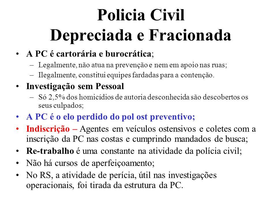 Policia Civil Depreciada e Fracionada