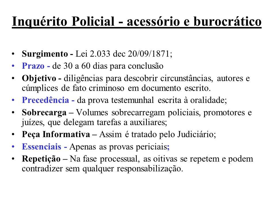 Inquérito Policial - acessório e burocrático