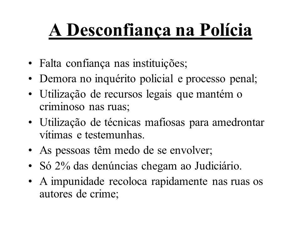A Desconfiança na Polícia
