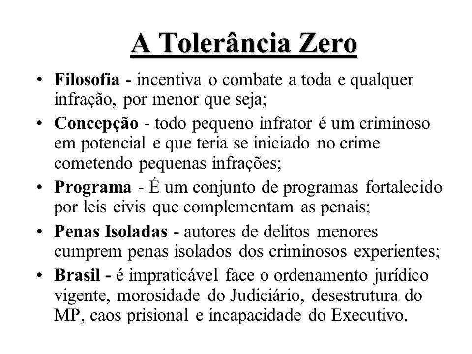 A Tolerância Zero Filosofia - incentiva o combate a toda e qualquer infração, por menor que seja;