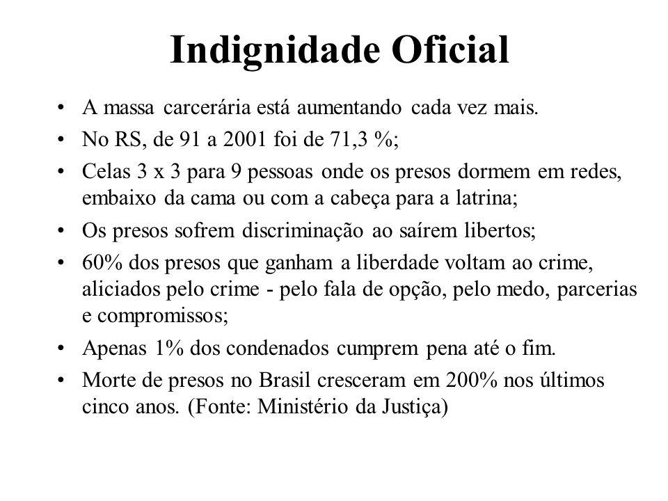 Indignidade Oficial A massa carcerária está aumentando cada vez mais.