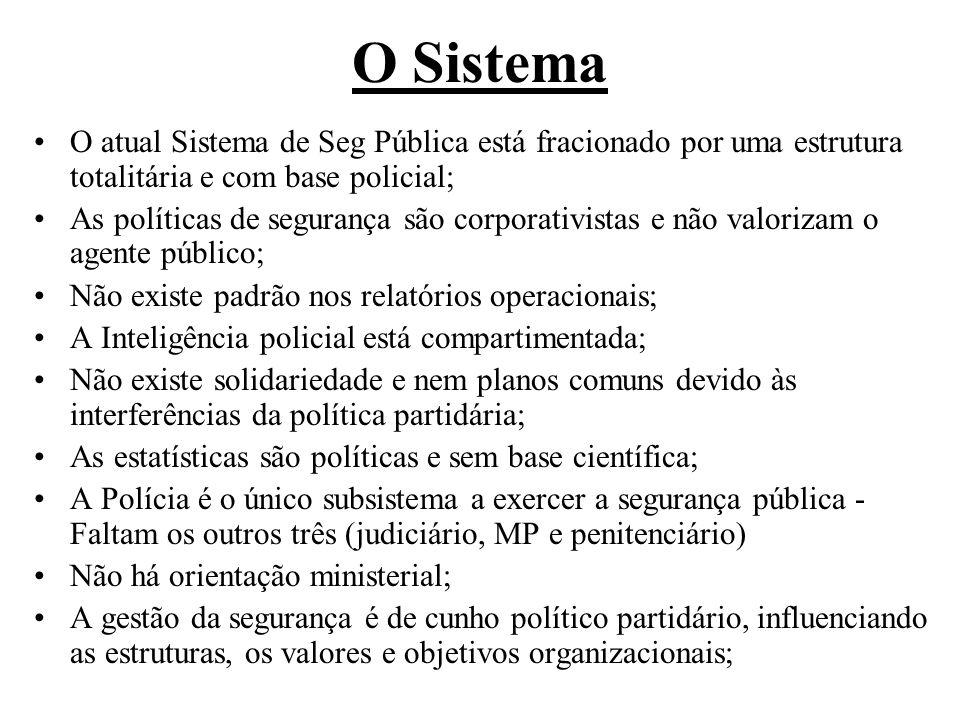 O Sistema O atual Sistema de Seg Pública está fracionado por uma estrutura totalitária e com base policial;