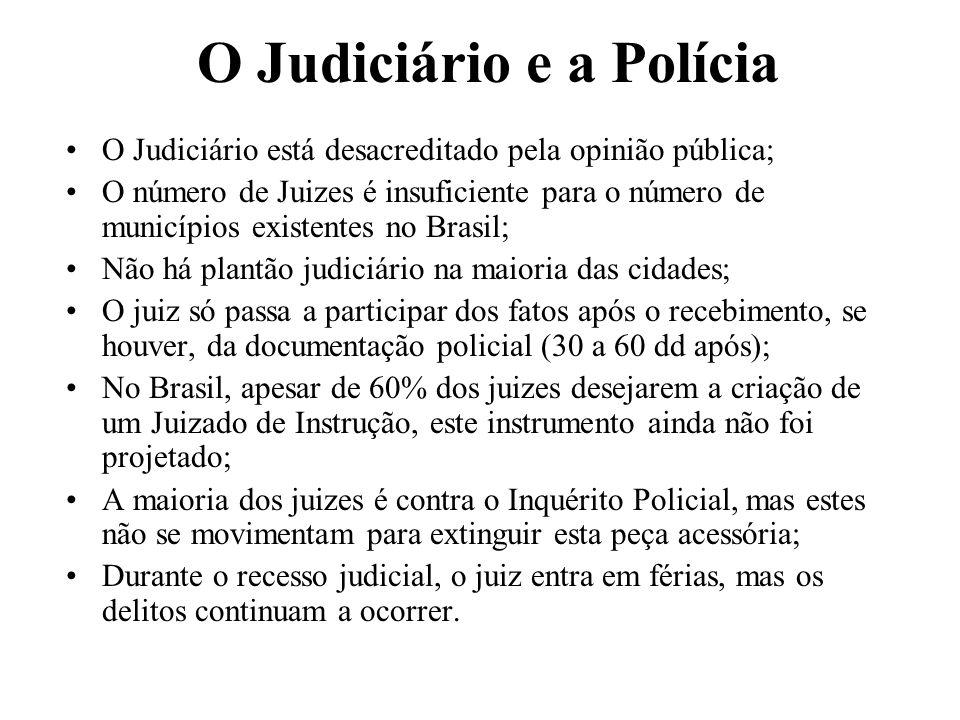 O Judiciário e a Polícia