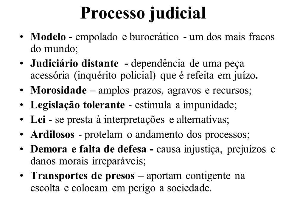 Processo judicial Modelo - empolado e burocrático - um dos mais fracos do mundo;