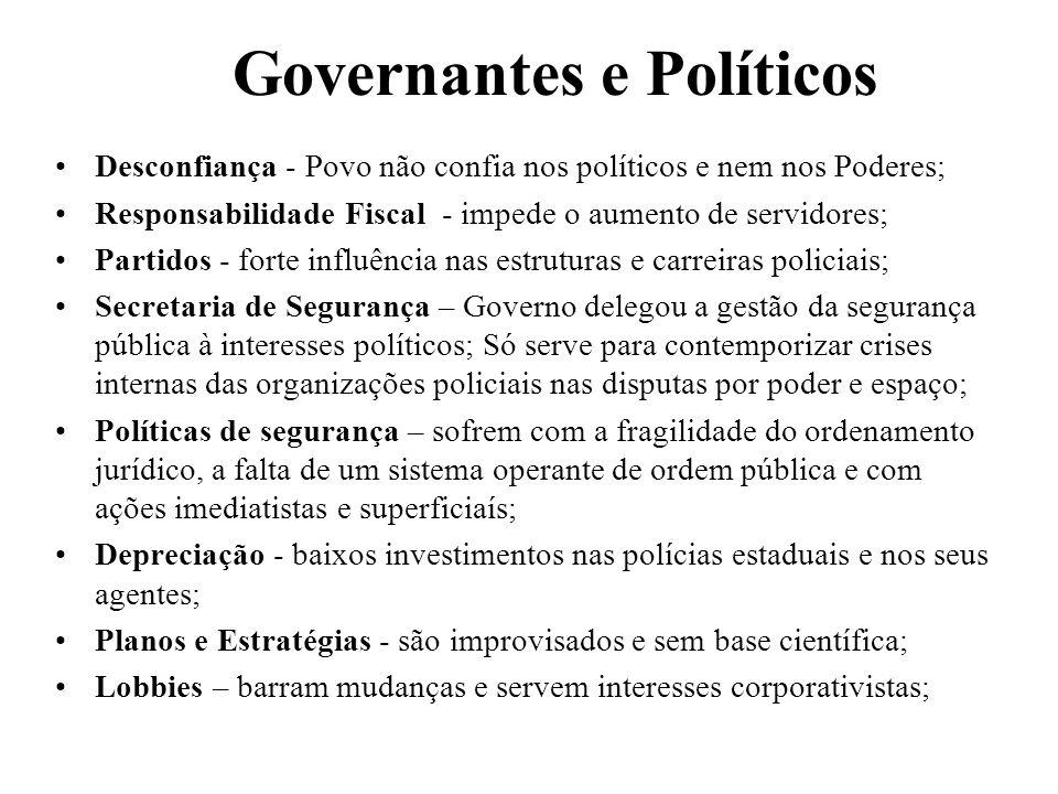 Governantes e Políticos