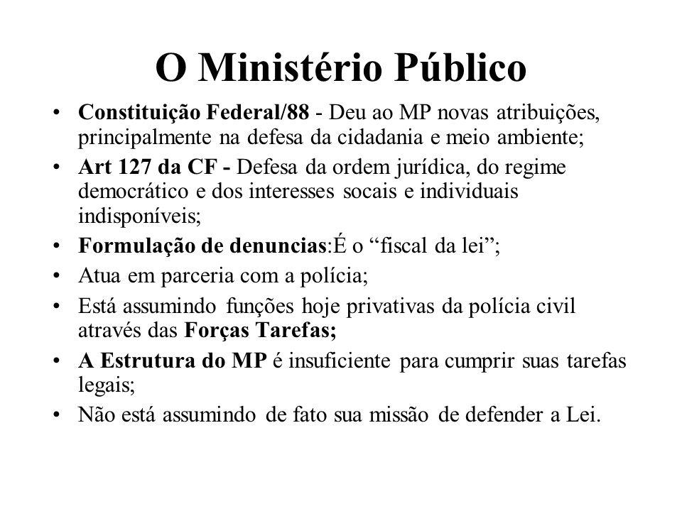O Ministério Público Constituição Federal/88 - Deu ao MP novas atribuições, principalmente na defesa da cidadania e meio ambiente;
