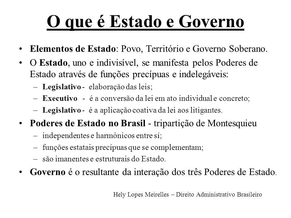 O que é Estado e Governo Elementos de Estado: Povo, Território e Governo Soberano.