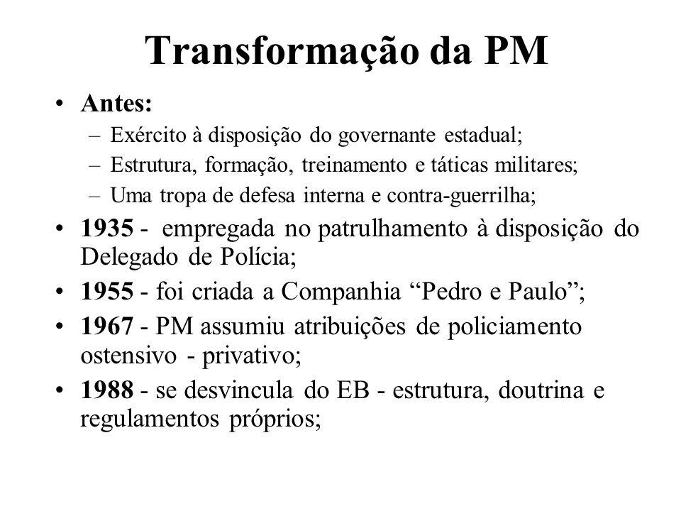 Transformação da PM Antes: