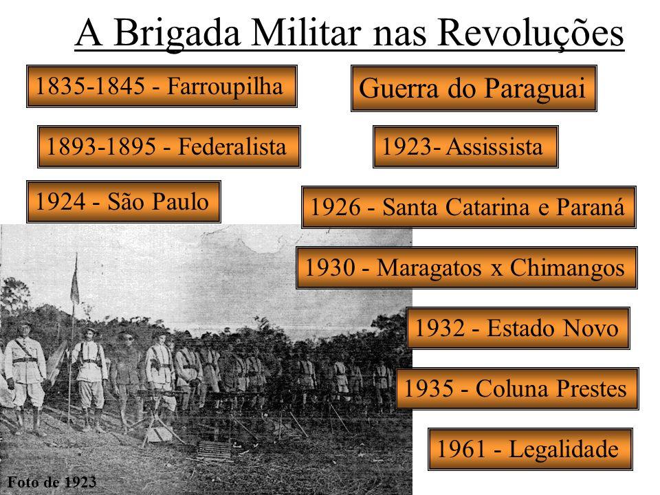 A Brigada Militar nas Revoluções