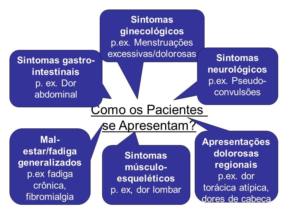Como os Pacientes se Apresentam Sintomas ginecológicos