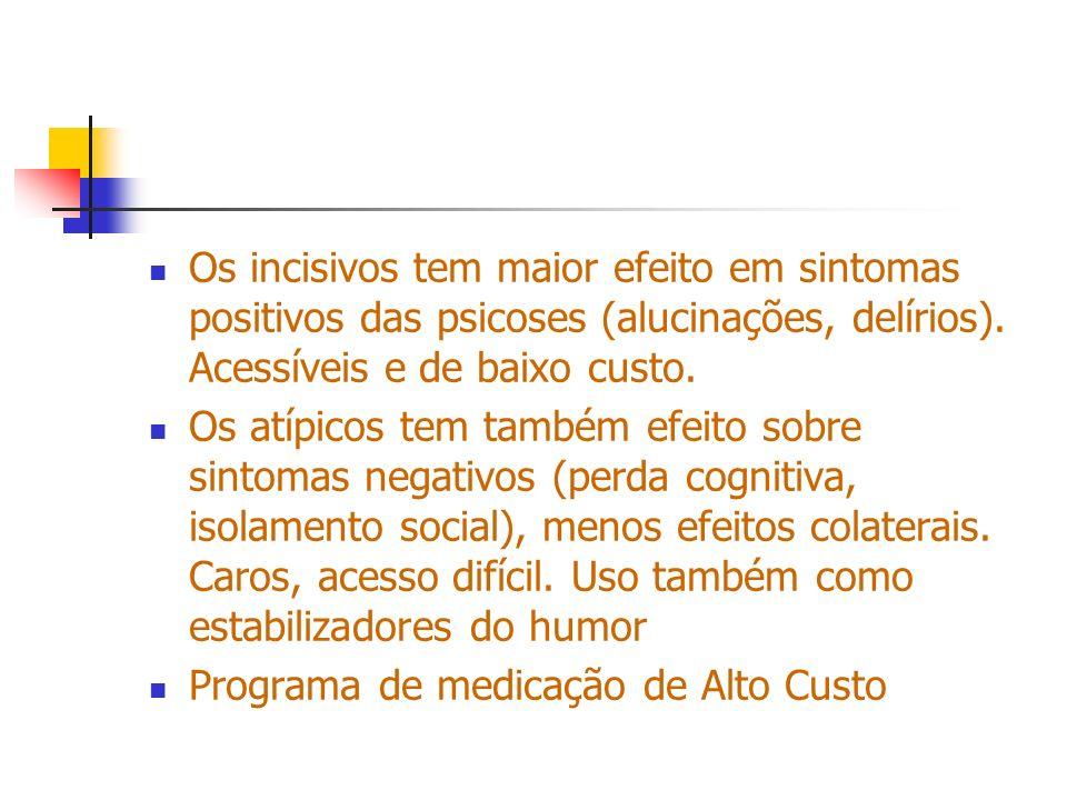 Os incisivos tem maior efeito em sintomas positivos das psicoses (alucinações, delírios). Acessíveis e de baixo custo.