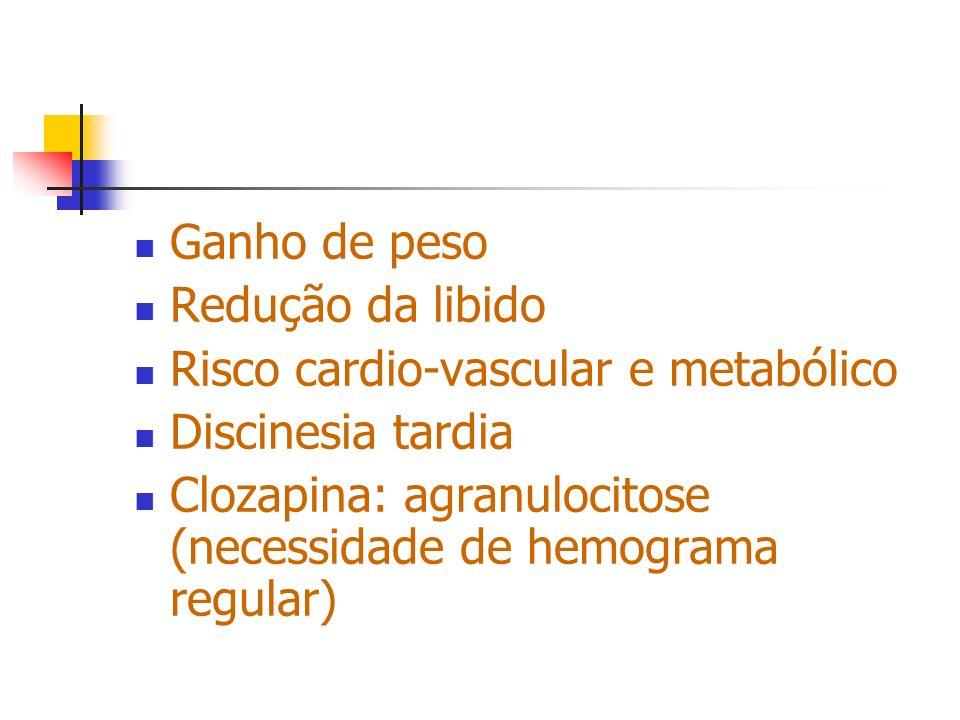 Ganho de peso Redução da libido. Risco cardio-vascular e metabólico. Discinesia tardia.