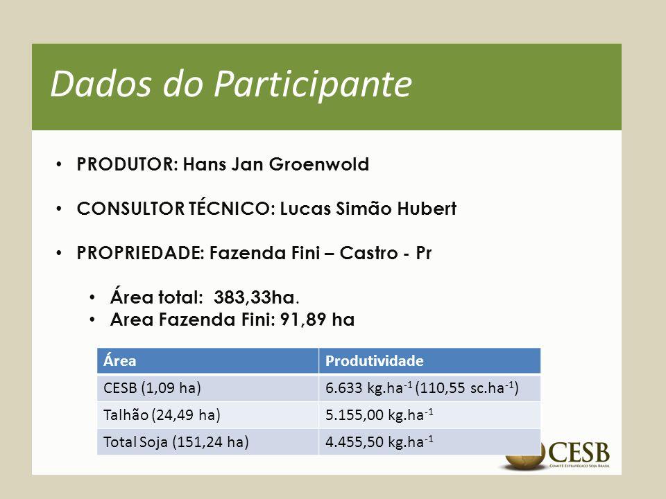 Dados do Participante PRODUTOR: Hans Jan Groenwold