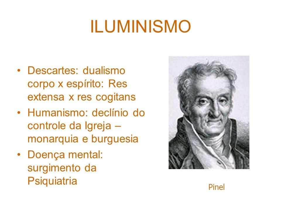 ILUMINISMO Descartes: dualismo corpo x espírito: Res extensa x res cogitans. Humanismo: declínio do controle da Igreja – monarquia e burguesia.