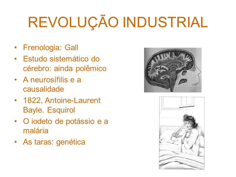 REVOLUÇÃO INDUSTRIAL Frenologia: Gall