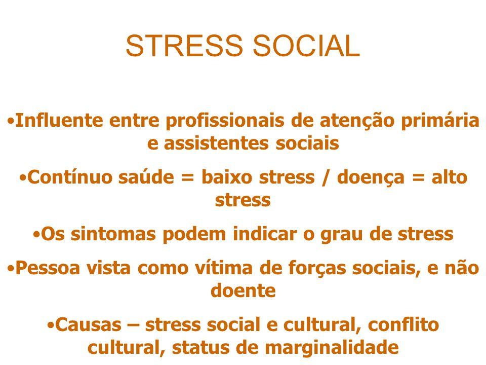 STRESS SOCIAL Influente entre profissionais de atenção primária e assistentes sociais. Contínuo saúde = baixo stress / doença = alto stress.