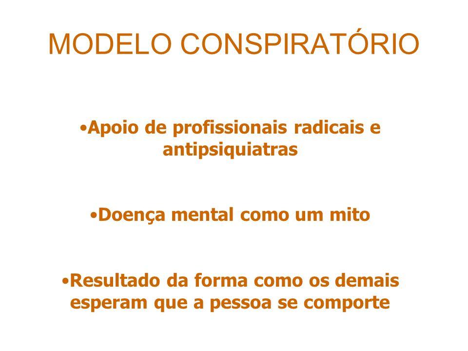 MODELO CONSPIRATÓRIO Apoio de profissionais radicais e antipsiquiatras