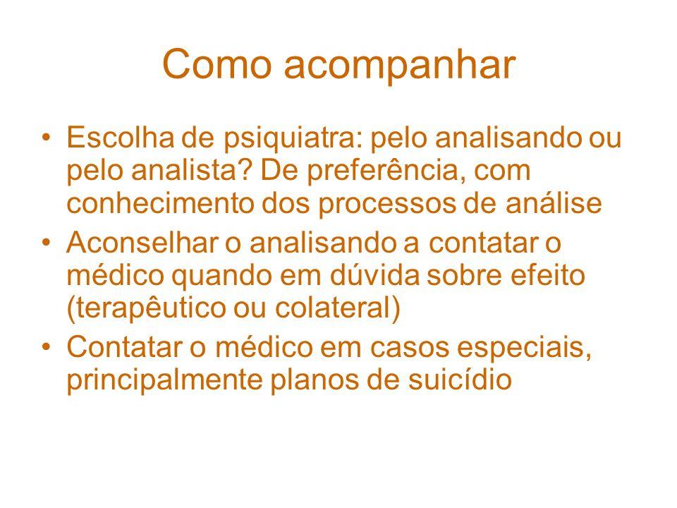 Como acompanhar Escolha de psiquiatra: pelo analisando ou pelo analista De preferência, com conhecimento dos processos de análise.
