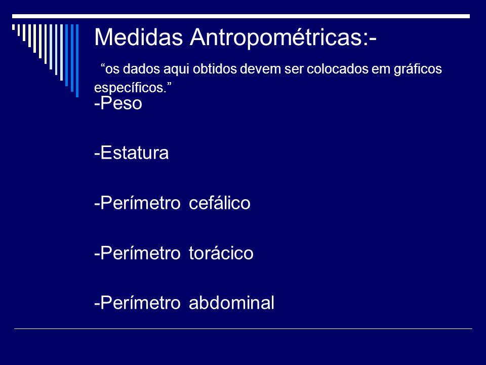 Medidas Antropométricas:- os dados aqui obtidos devem ser colocados em gráficos específicos.