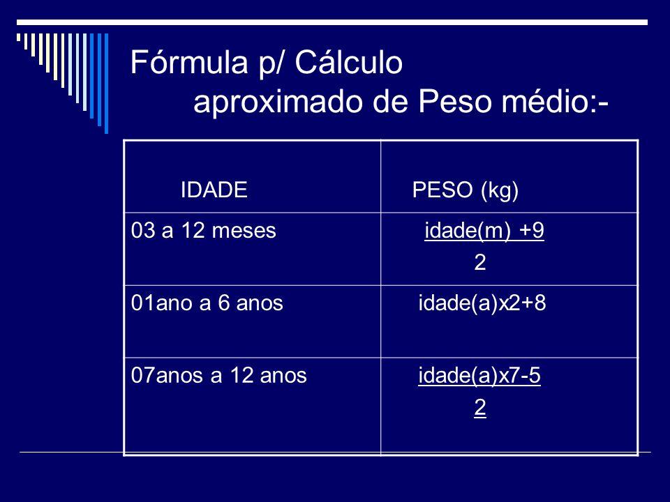 Fórmula p/ Cálculo aproximado de Peso médio:-