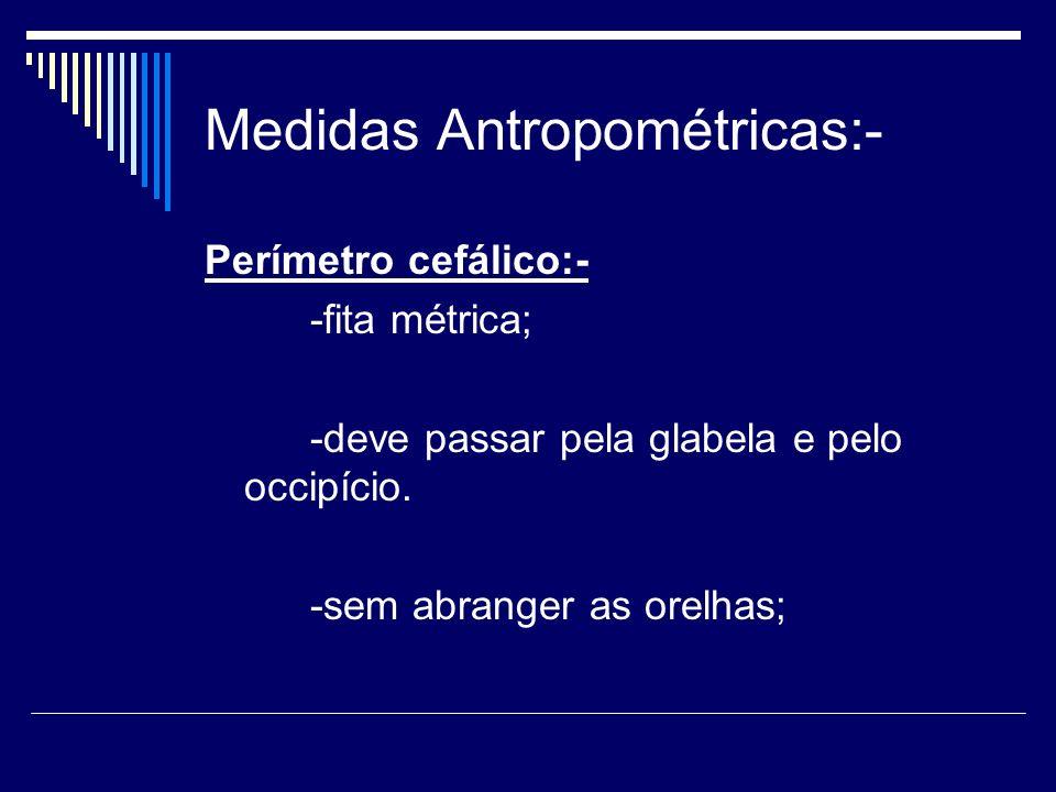 Medidas Antropométricas:-