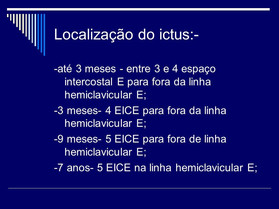 Localização do ictus:-
