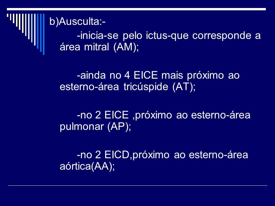 b)Ausculta:- -inicia-se pelo ictus-que corresponde a área mitral (AM); -ainda no 4 EICE mais próximo ao esterno-área tricúspide (AT);