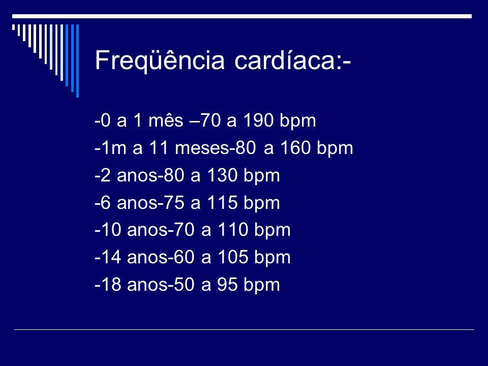 Freqüência cardíaca:-