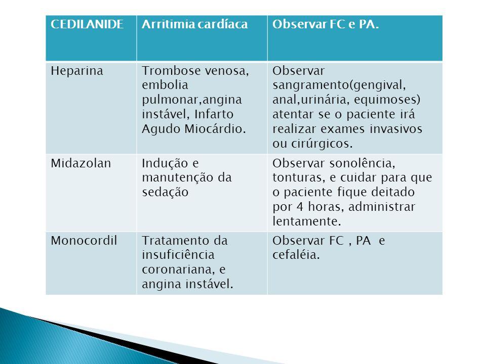 CEDILANIDE Arritimia cardíaca. Observar FC e PA. Heparina. Trombose venosa, embolia pulmonar,angina instável, Infarto Agudo Miocárdio.