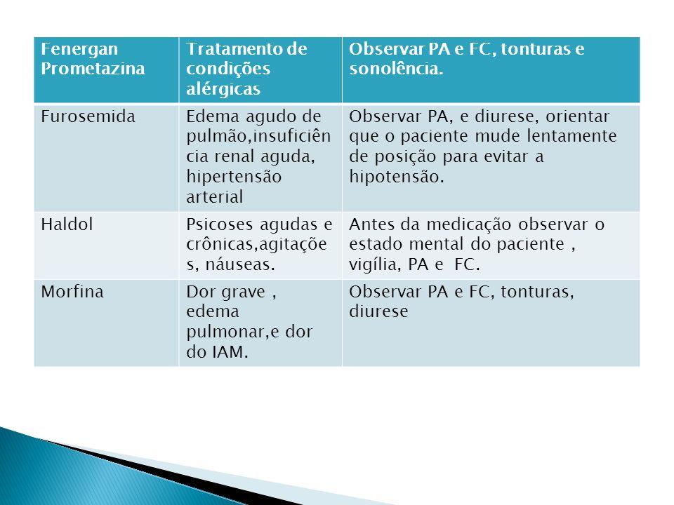 Fenergan Prometazina. Tratamento de condições alérgicas. Observar PA e FC, tonturas e sonolência.